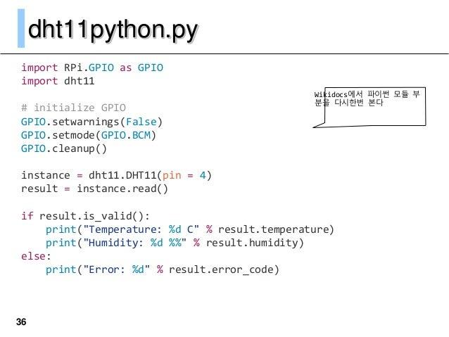 Python Gpio