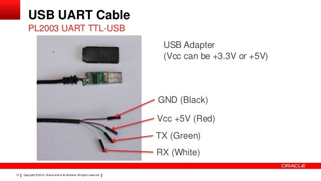 Raspberry Pi With Java 8. Usb Uart Cable. Wiring. Usb Type A Wiring Diagram Tx Rx At Scoala.co