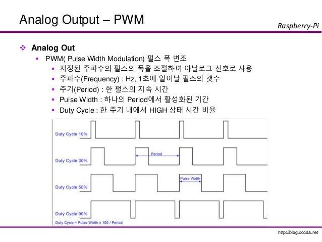 Swell Wiringpi Pwm Python Carbonvote Mudit Blog Wiring 101 Israstreekradiomeanderfmnl