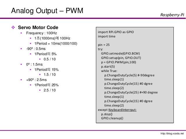 Fine Raspberry Pi Gpio With Python Wiring 101 Akebwellnesstrialsorg