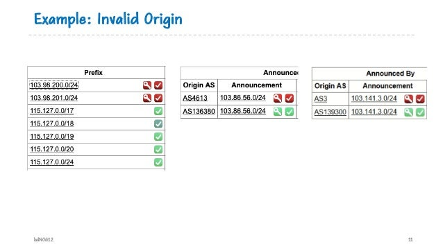 Example: Invalid Origin bdNOG12 11