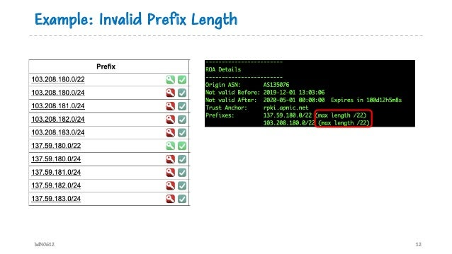Example: Invalid Prefix Length bdNOG12 12