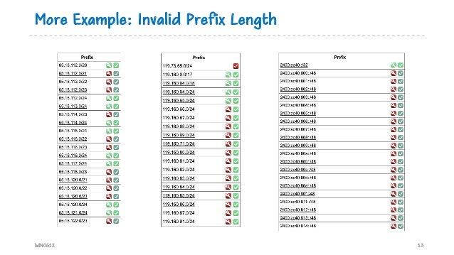 More Example: Invalid Prefix Length bdNOG12 13