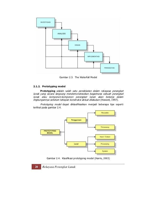 Rpl jilid 1 rekayasa perangkat lunak 31 ccuart Images
