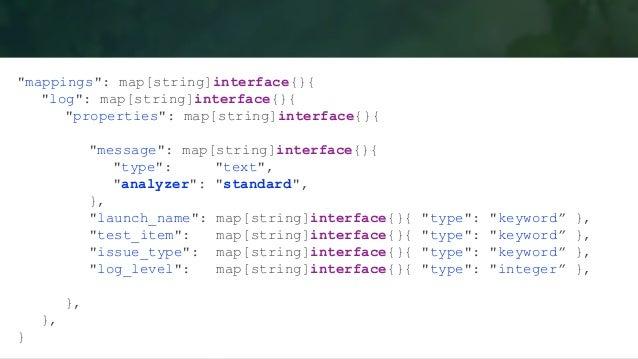 "ANALYZER ANATOMY""analyzer"": map[string]interface{}{ ""character_filter"": ""tokenizer"": ""token_filters"": }"