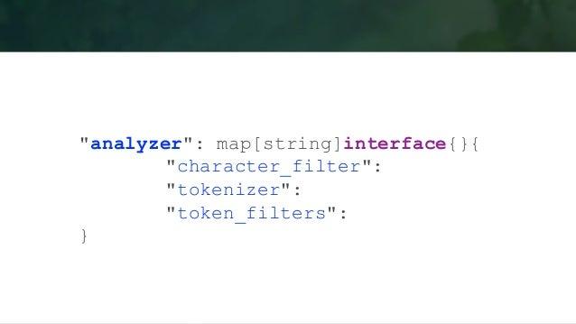 "BOOL QUERY return map[string]interface{}{ ""size"": 10, ""query"": map[string]interface{}{ ""bool"": map[string]interface{}{ ""mu..."
