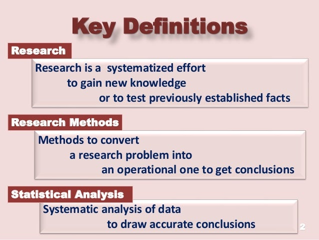 Research Methodology - Dr Kusum Gaur