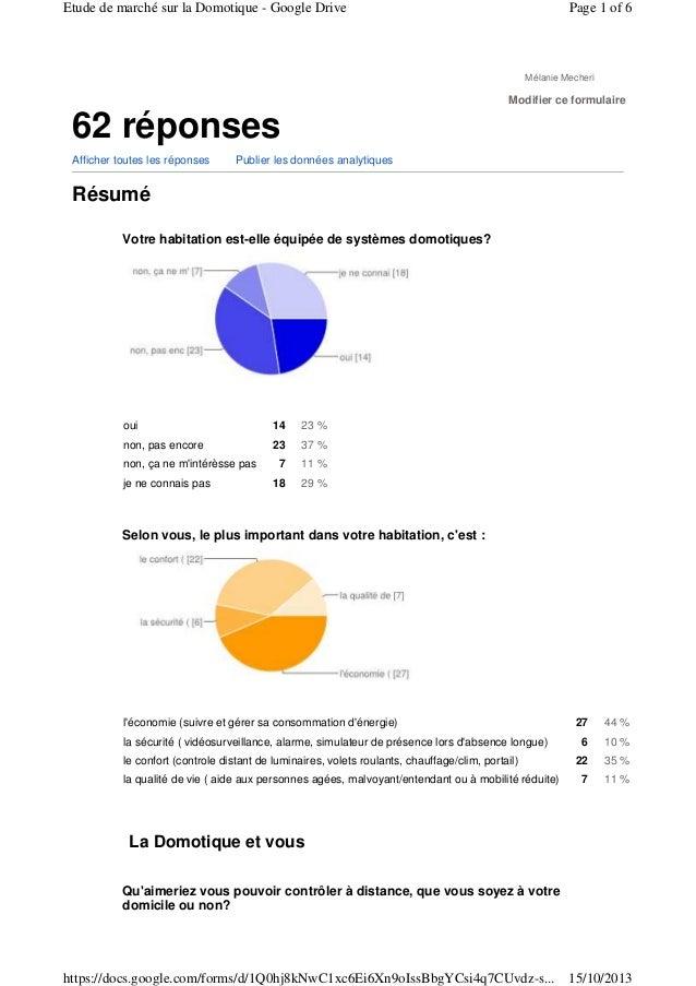 Etude de marché sur la Domotique - Google Drive  Page 1 of 6  Mélanie Mecheri  Modifier ce formulaire  62 réponses Affiche...