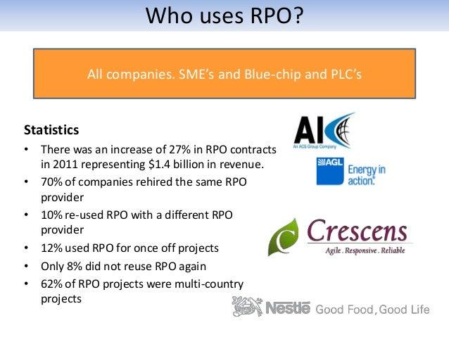 RPO Presentation for Crescensinc Slide 3