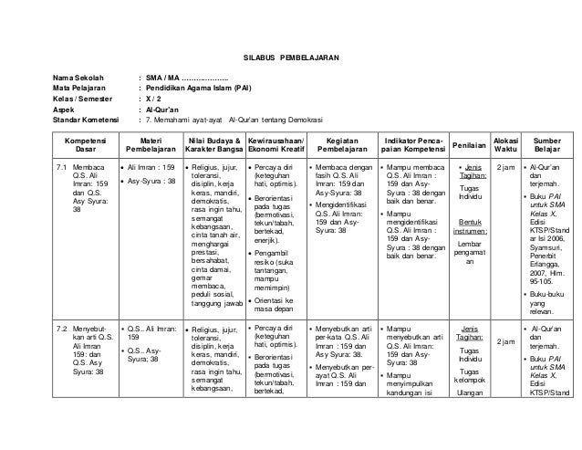 Rpp Agama Katolik Sd Kelas 3 Guru Ilmu Sosial