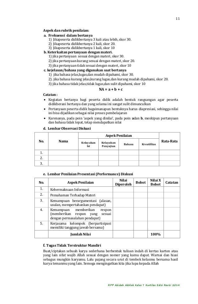 Rpp aqidah-akhlak-kelas-vii-mts-kurikulum-2013