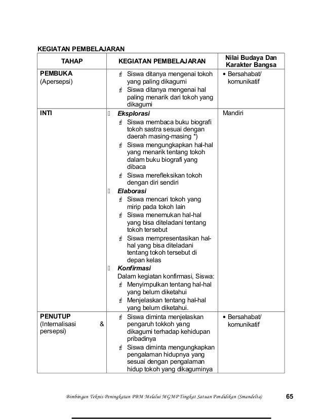 Jawaban Bahasa Inggris Kelas 11 Halaman 79