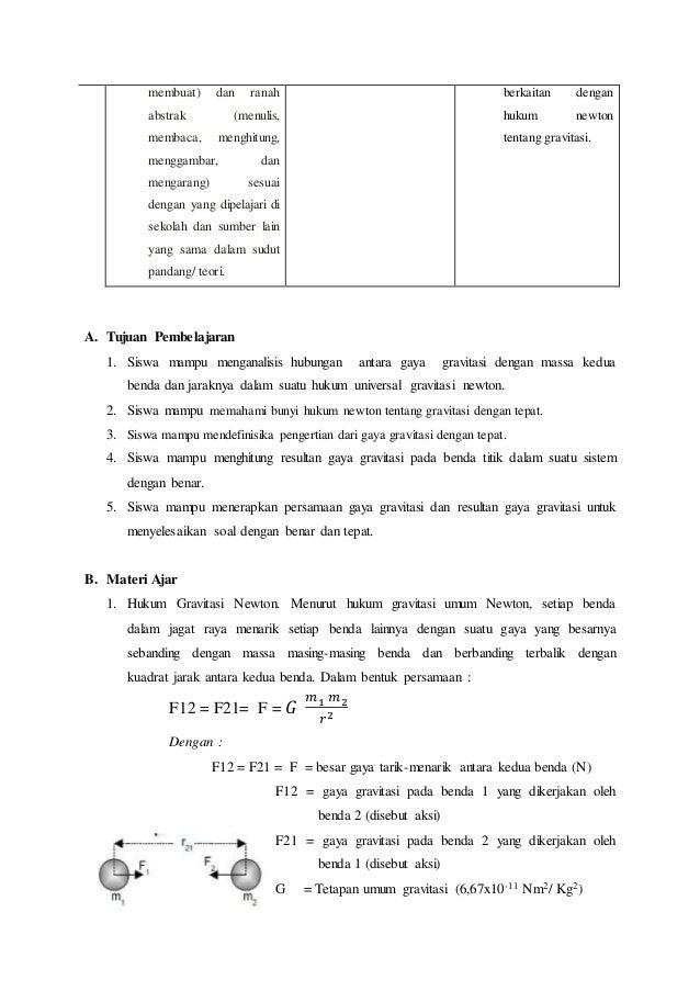 membuat) dan ranah  abstrak (menulis,  membaca, menghitung,  menggambar, dan  mengarang) sesuai  dengan yang dipelajari di...