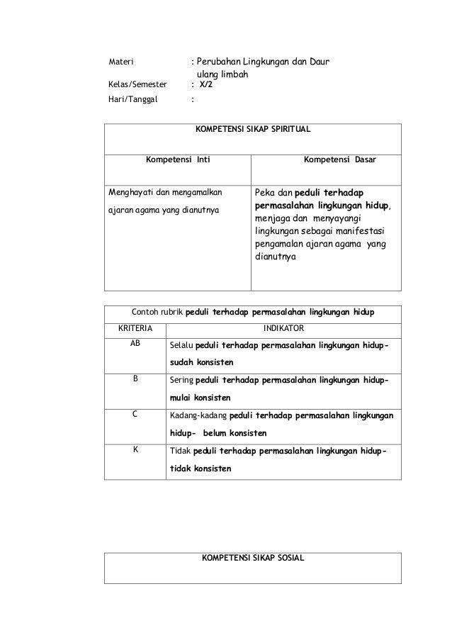 Essay Perubahan Lingkungan Writing On Paper