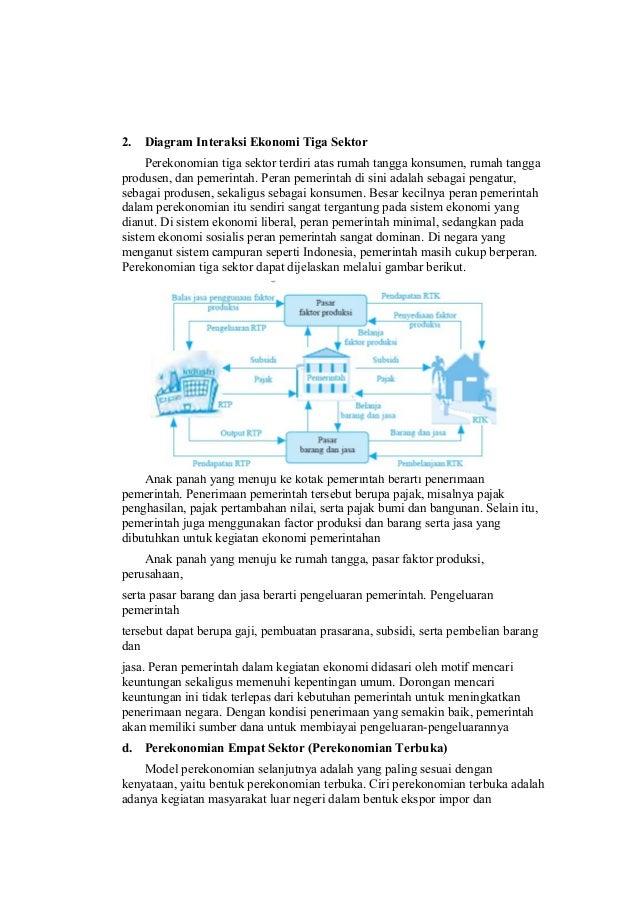 Rpp ekonomi sma x kd 33 13 2 diagram interaksi ekonomi ccuart Choice Image