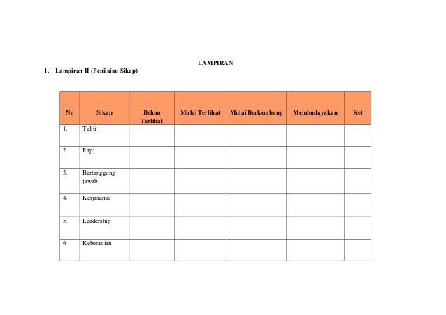 Rpp Kelas 4 Tema 2 Subtema 1 Pembelajaran 4