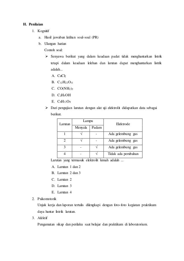 Kunci Jawaban Kimia Kelas 10 Kurikulum 2013 Bab 3 Gudang Kunci