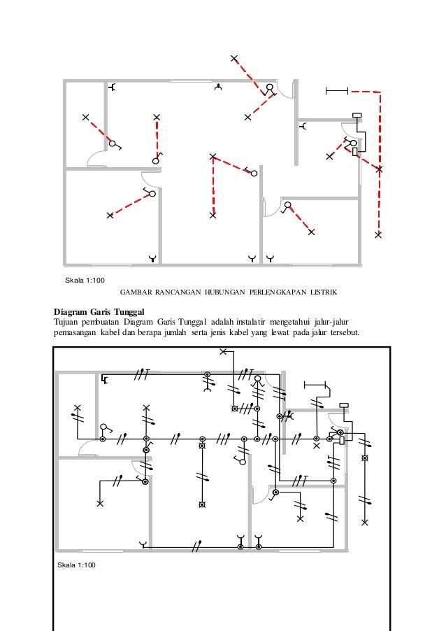 Rpp rencana instalasi penerangan gambar rancangan tata letak 4 cheapraybanclubmaster Choice Image