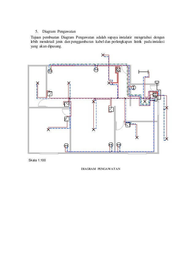 Rpp rencana instalasi penerangan rekapitulasi daya 6 5 diagram cheapraybanclubmaster Choice Image