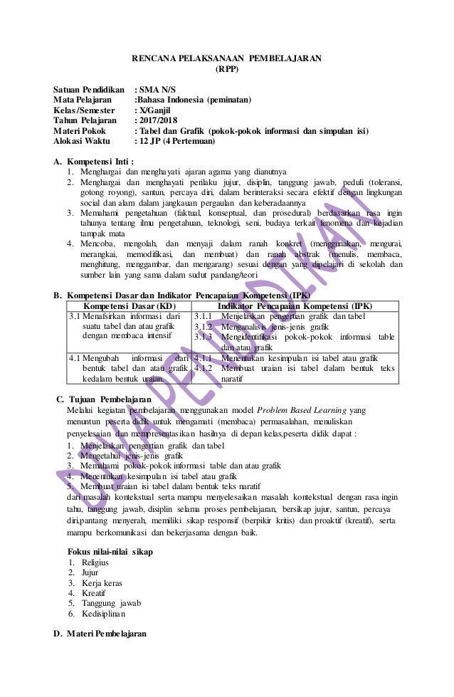 RENCANA PELAKSANAAN PEMBELAJARAN (RPP) Satuan Pendidikan : SMA N/S Mata Pelajaran :Bahasa Indonesia (peminatan) Kelas /Sem...