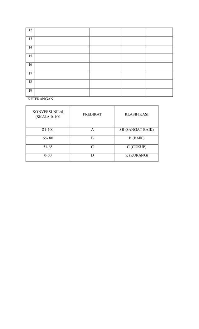 Rpp Tematik Kelas Iii Semester 2