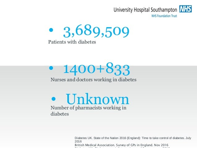 Current Diabetes Workforce • 84% of GPs find their workload unmanageable • 78% of Diabetes Specialist Nurses (DSNs) are co...
