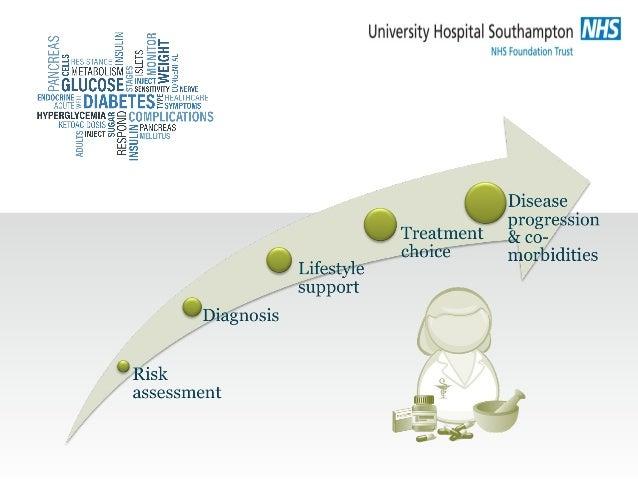 RPS Professional Development Roadmap Royal Pharmaceutical Society. Professional development roadmap. 2016 Experience in di...