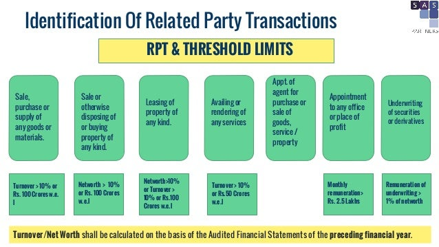 related party transactions essay Other institutions' papers what are related-party transactions a related-party transaction takes place when a deal is entered into by at least two.