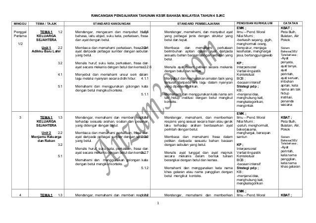 RANCANGAN PENGAJARAN TAHUNAN KSSR BAHASA MALAYSIA TAHUN 4 SJKC MINGGU TEMA / TAJUK STANDARD KANDUNGAN STANDARD PEMBELAJARA...