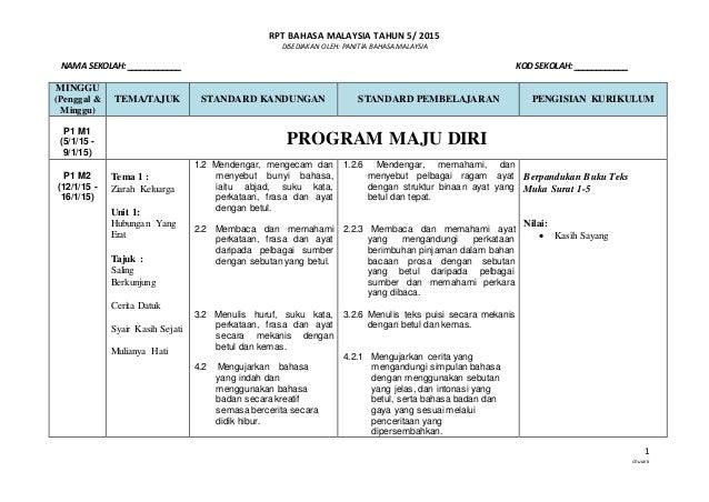 RPT BAHASA MALAYSIA TAHUN 5/ 2015 DISEDIAKAN OLEH: PANITIA BAHASA MALAYSIA 1 chuavk NAMA SEKOLAH: ____________ KOD SEKOLAH...