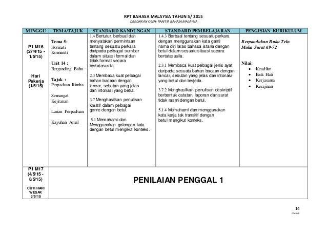 RPT BAHASA MALAYSIA TAHUN 5/ 2015 DISEDIAKAN OLEH: PANITIA BAHASA MALAYSIA 14 chuavk MINGGU TEMA/TAJUK STANDARD KANDUNGAN ...