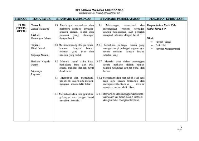 RPT BAHASA MALAYSIA TAHUN 5/ 2015 DISEDIAKAN OLEH: PANITIA BAHASA MALAYSIA 2 chuavk MINGGU TEMA/TAJUK STANDARD KANDUNGAN S...
