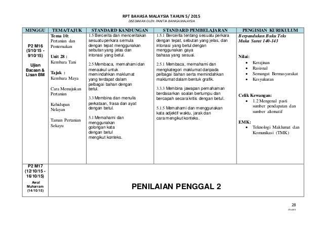 RPT BAHASA MALAYSIA TAHUN 5/ 2015 DISEDIAKAN OLEH: PANITIA BAHASA MALAYSIA 28 chuavk MINGGU TEMA/TAJUK STANDARD KANDUNGAN ...