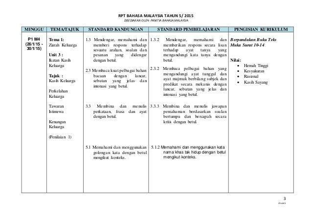 RPT BAHASA MALAYSIA TAHUN 5/ 2015 DISEDIAKAN OLEH: PANITIA BAHASA MALAYSIA 3 chuavk MINGGU TEMA/TAJUK STANDARD KANDUNGAN S...