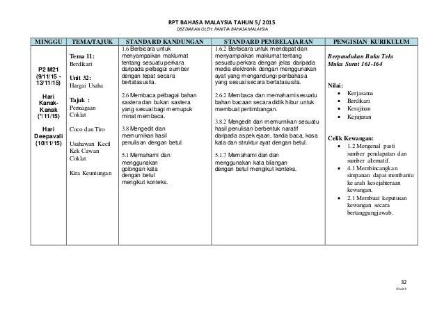 RPT BAHASA MALAYSIA TAHUN 5/ 2015 DISEDIAKAN OLEH: PANITIA BAHASA MALAYSIA 32 chuavk MINGGU TEMA/TAJUK STANDARD KANDUNGAN ...