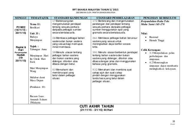 RPT BAHASA MALAYSIA TAHUN 5/ 2015 DISEDIAKAN OLEH: PANITIA BAHASA MALAYSIA 33 chuavk MINGGU TEMA/TAJUK STANDARD KANDUNGAN ...