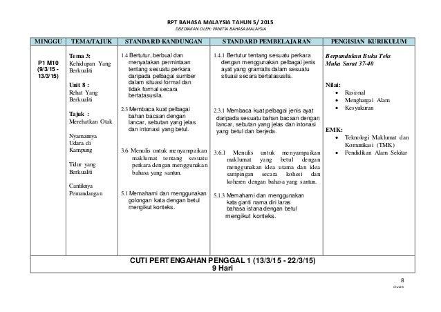 RPT BAHASA MALAYSIA TAHUN 5/ 2015 DISEDIAKAN OLEH: PANITIA BAHASA MALAYSIA 8 chuavk MINGGU TEMA/TAJUK STANDARD KANDUNGAN S...