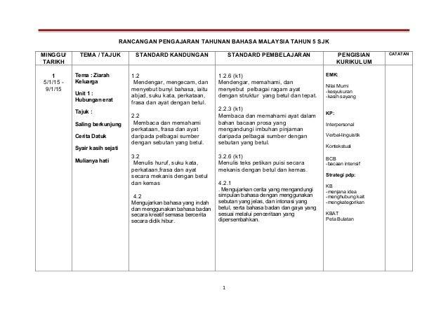 RANCANGAN PENGAJARAN TAHUNAN BAHASA MALAYSIA TAHUN 5 SJK MINGGU/ TARIKH TEMA / TAJUK STANDARD KANDUNGAN STANDARD PEMBELAJA...