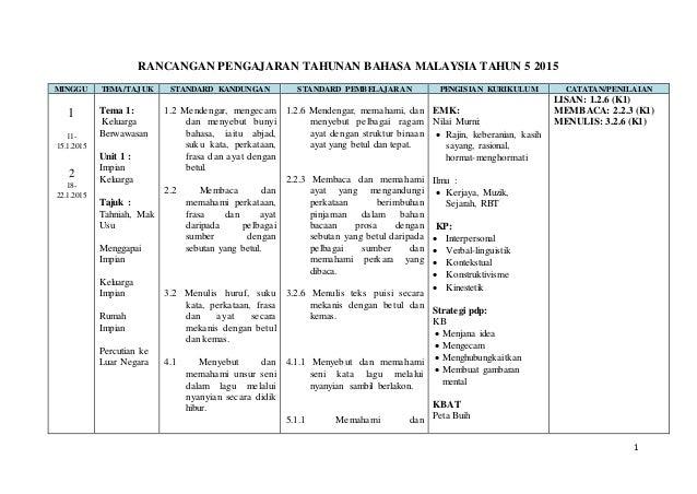 1 RANCANGAN PENGAJARAN TAHUNAN BAHASA MALAYSIA TAHUN 5 2015 MINGGU TEMA/TAJUK STANDARD KANDUNGAN STANDARD PEMBELAJARAN PEN...
