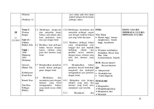15 Malaysia (Penilaian 4) ayat cakap ajuk dan cakap pindah dengan betul dalam pelbagai situasi. 19 17- 21.5.2015 Tema 5: W...
