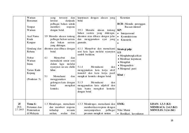 18 Warisan Berzaman Tempat Warisan Asal Nama Kuala Kangsar Gendang dan Rebana Nobat Warisan Istana Tarian Kuda Kepang (Pen...