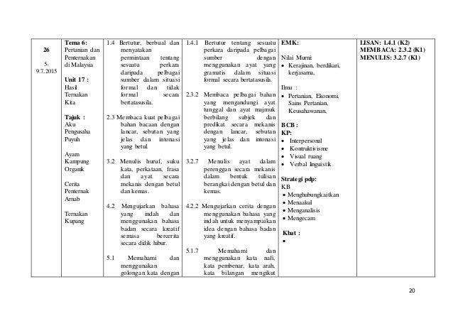 20 26 5- 9.7.2015 Tema 6: Pertanian dan Penternakan di Malaysia Unit 17 : Hasil Ternakan Kita Tajuk : Aku Pengusaha Puyuh ...