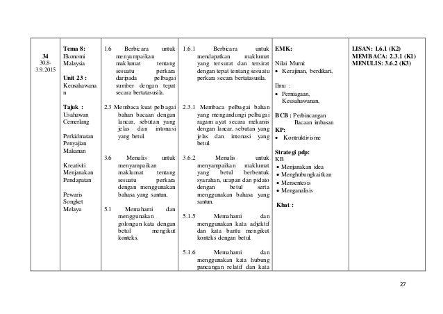 27 34 30.8- 3.9.2015 Tema 8: Ekonomi Malaysia Unit 23 : Keusahawana n Tajuk : Usahawan Cemerlang Perkidmatan Penyajian Mak...