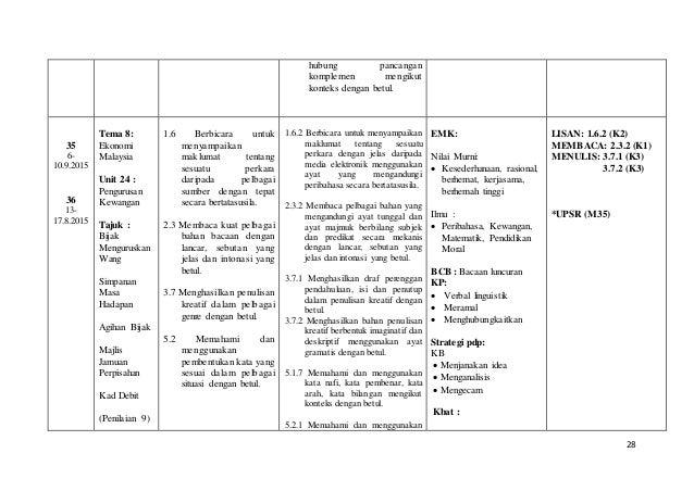 28 hubung pancangan komplemen mengikut konteks dengan betul. 35 6- 10.9.2015 36 13- 17.8.2015 Tema 8: Ekonomi Malaysia Uni...