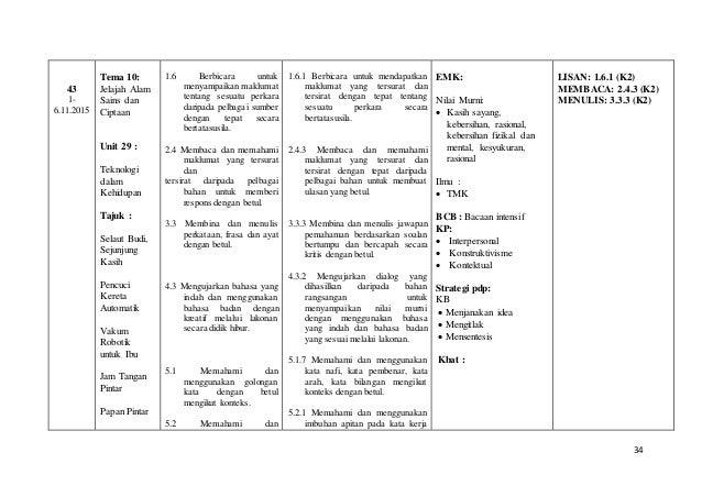 34 43 1- 6.11.2015 Tema 10: Jelajah Alam Sains dan Ciptaan Unit 29 : Teknologi dalam Kehidupan Tajuk : Selaut Budi, Sejunj...