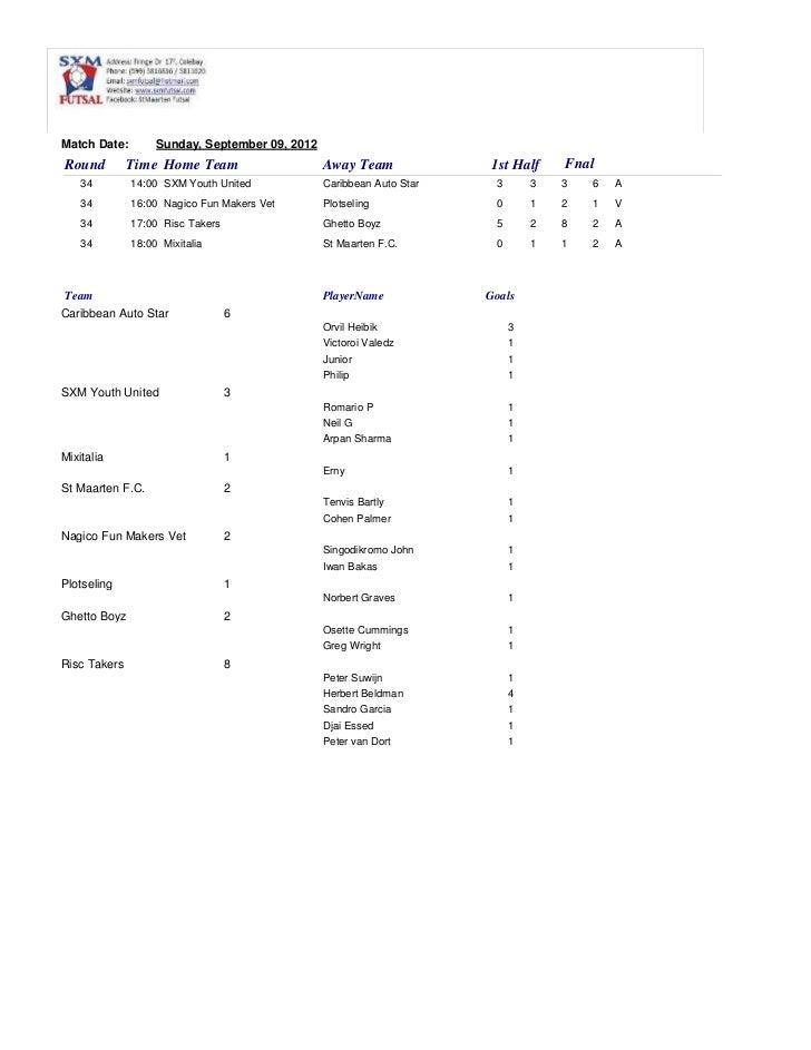 Match Date:        Sunday, September 09, 2012Round         Time Home Team                    Away Team             1st Hal...
