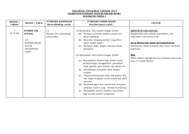 RANCANGAN PENGAJARAN TAHUNAN 2015 KURIKULUM STANDARD SEKOLAH RENDAH (KSSR) MATEMATIK TAHUN 3 MINGGU / TARIKH BIDANG / TAJU...