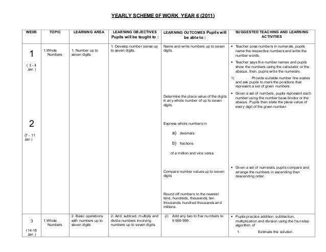 YEARLY SCHEME 0F WORK YEAR 6 (2011) WEEK       TOPIC      LEARNING AREA         LEARNING OBJECTIVES             LEARNING O...