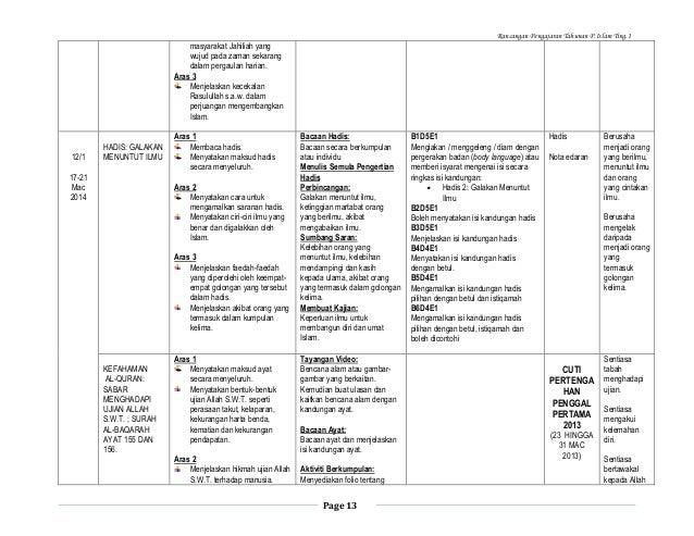 Rancangan Pengajaran Tahunan P.Islam Ting.1  masyarakat Jahiliah yang wujud pada zaman sekarang dalam pergaulan harian. Ar...