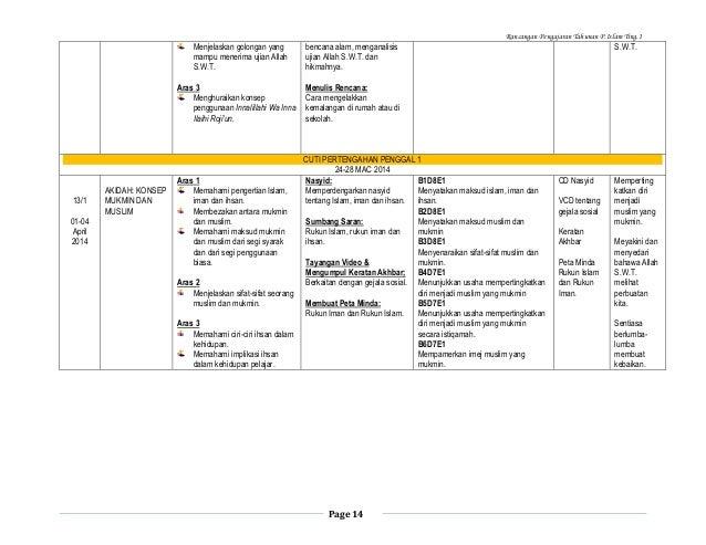 Rancangan Pengajaran Tahunan P.Islam Ting.1  Menjelaskan golongan yang mampu menerima ujian Allah S.W.T. Aras 3 Menghuraik...